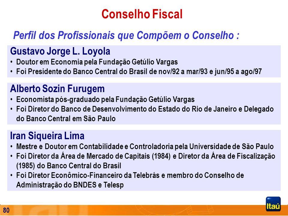 Conselho Fiscal Perfil dos Profissionais que Compõem o Conselho :