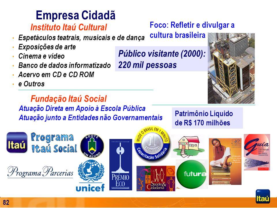 Empresa Cidadã Instituto Itaú Cultural