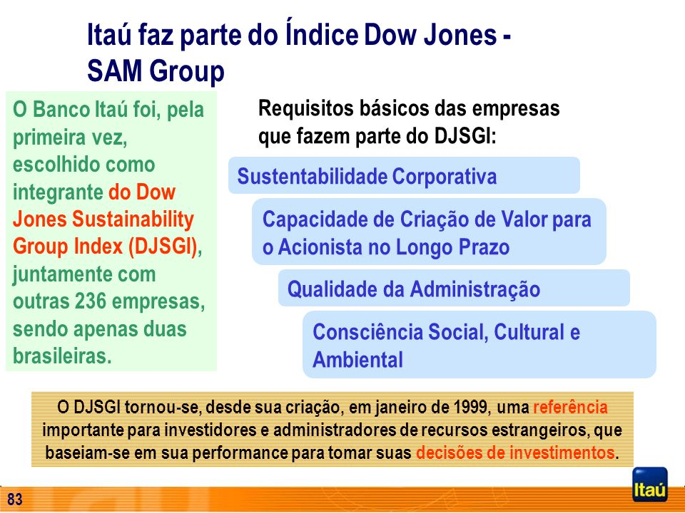 Itaú faz parte do Índice Dow Jones - SAM Group