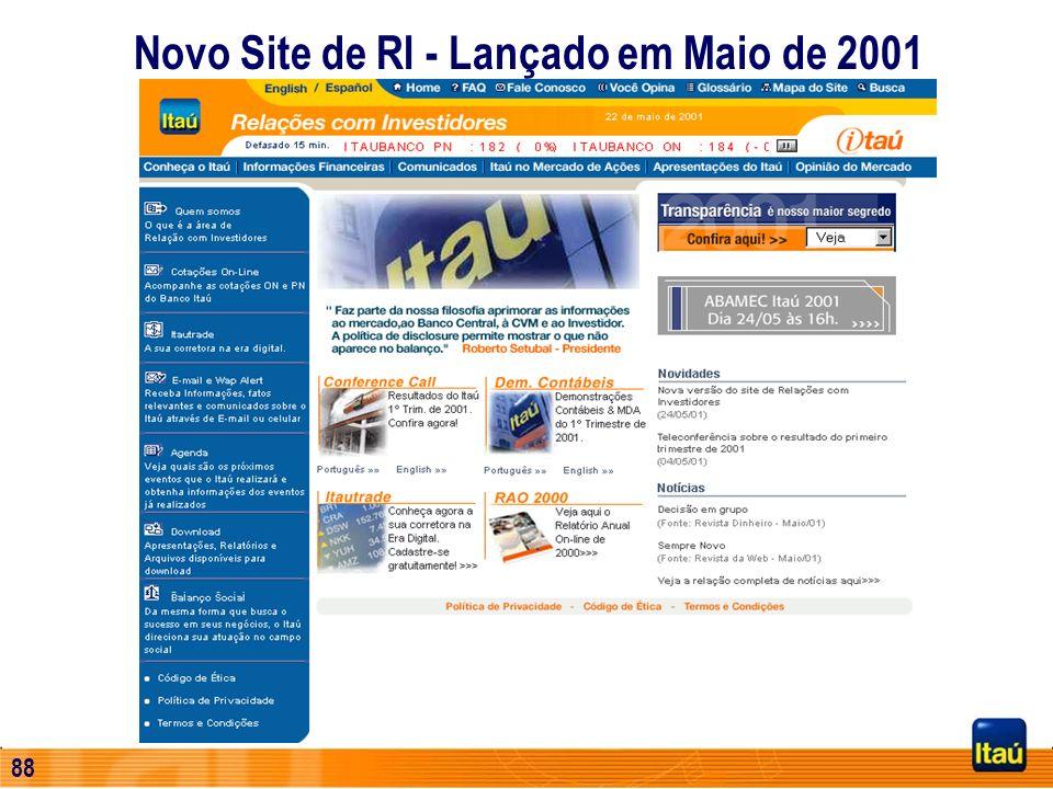 Novo Site de RI - Lançado em Maio de 2001