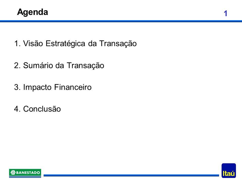 Agenda 1. Visão Estratégica da Transação 2. Sumário da Transação