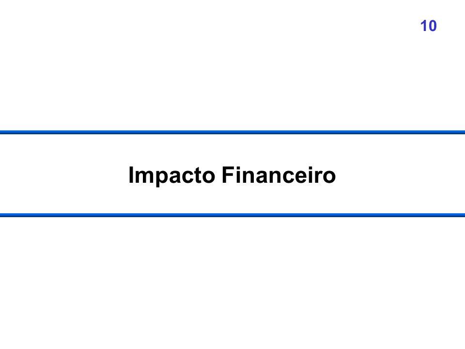 10 Impacto Financeiro