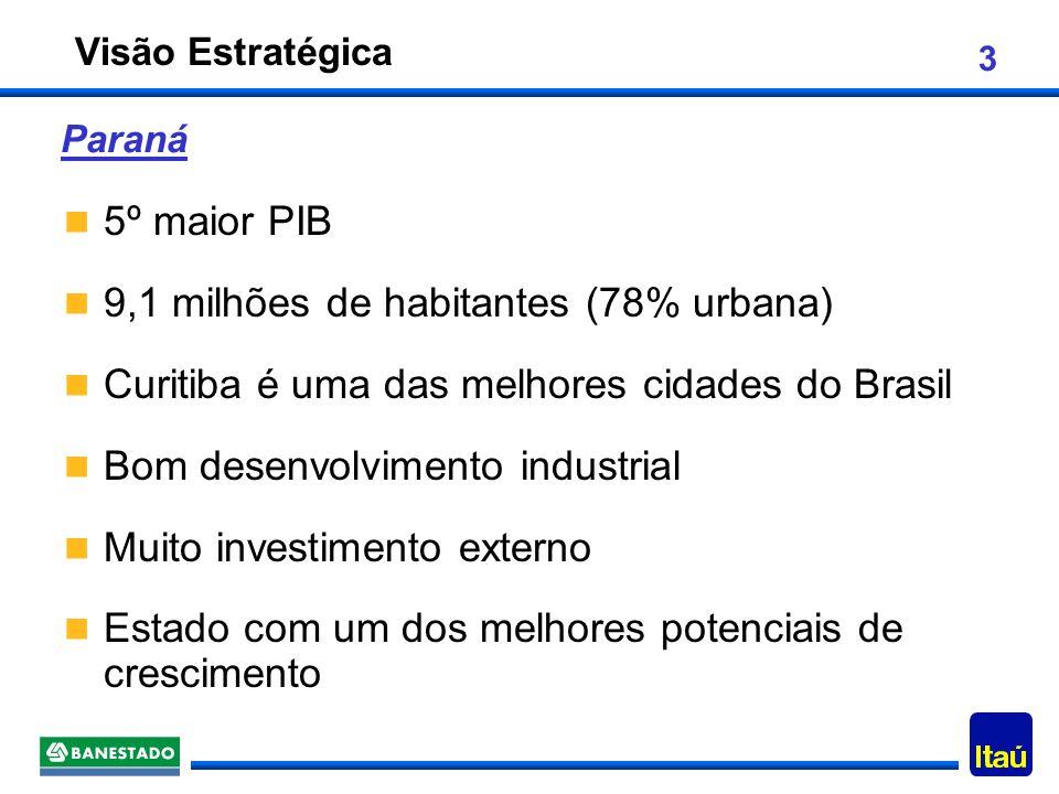 9,1 milhões de habitantes (78% urbana)