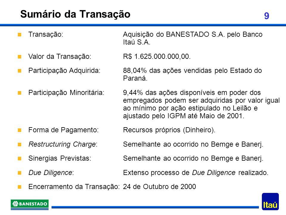 Sumário da Transação Transação: Aquisição do BANESTADO S.A. pelo Banco Itaú S.A. Valor da Transação: R$ 1.625.000.000,00.