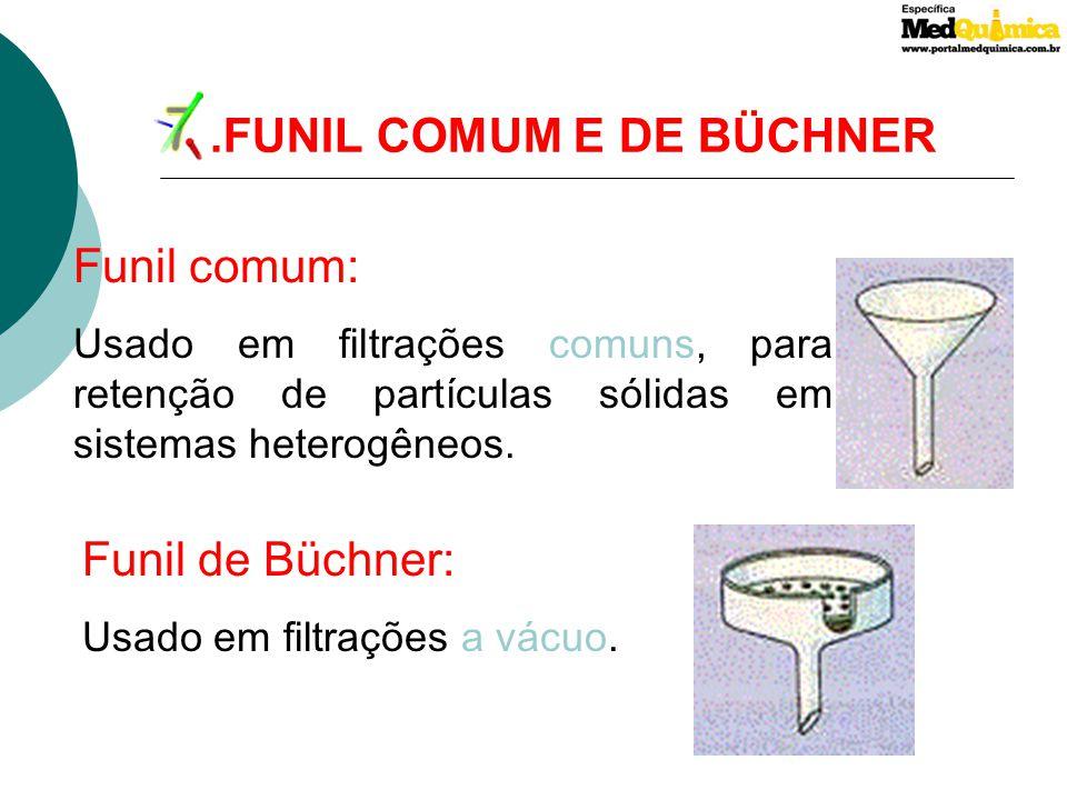 7 .FUNIL COMUM E DE BÜCHNER