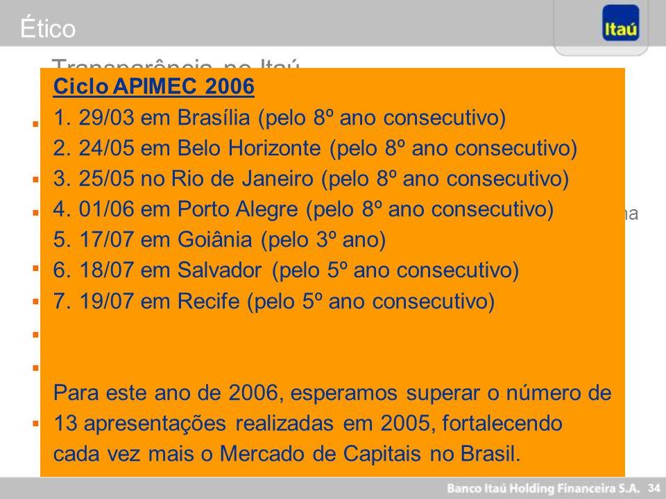 Ético Transparência no Itaú Ciclo APIMEC 2006