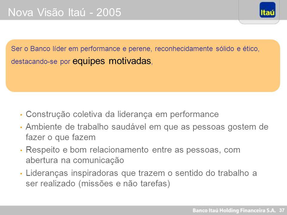 Nova Visão Itaú - 2005 Construção coletiva da liderança em performance