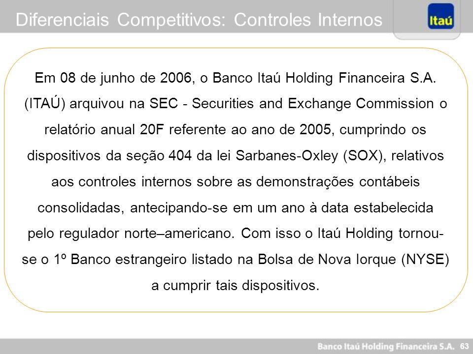 Diferenciais Competitivos: Controles Internos