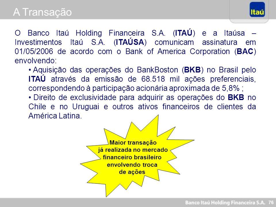 já realizada no mercado financeiro brasileiro