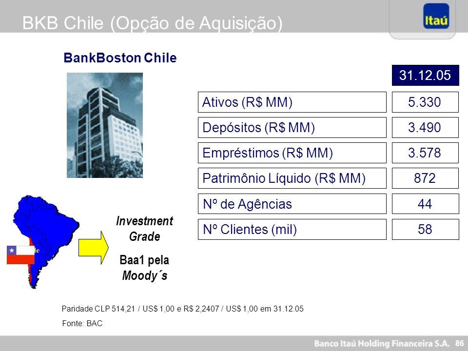 BKB Chile (Opção de Aquisição)