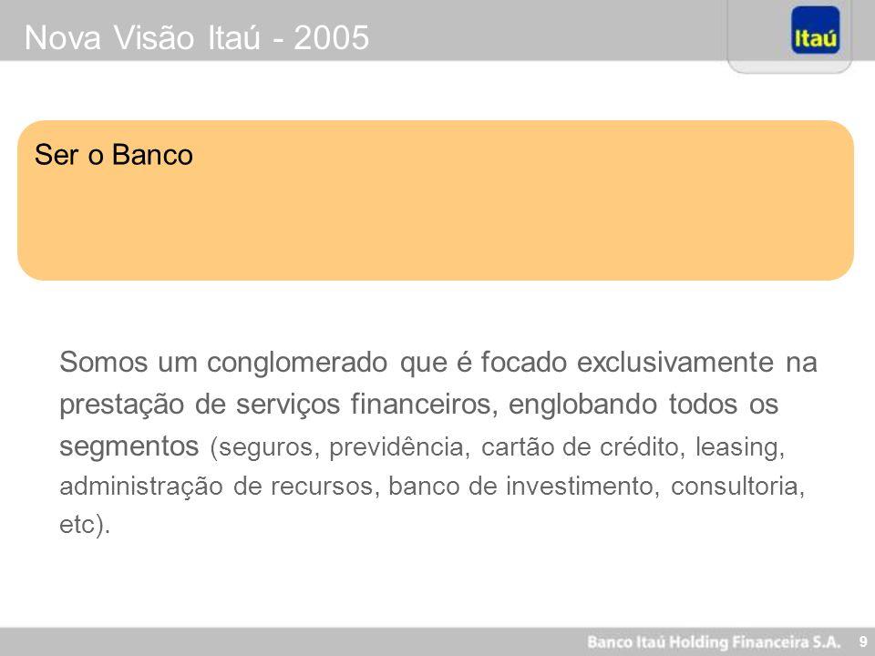 Nova Visão Itaú - 2005 Ser o Banco