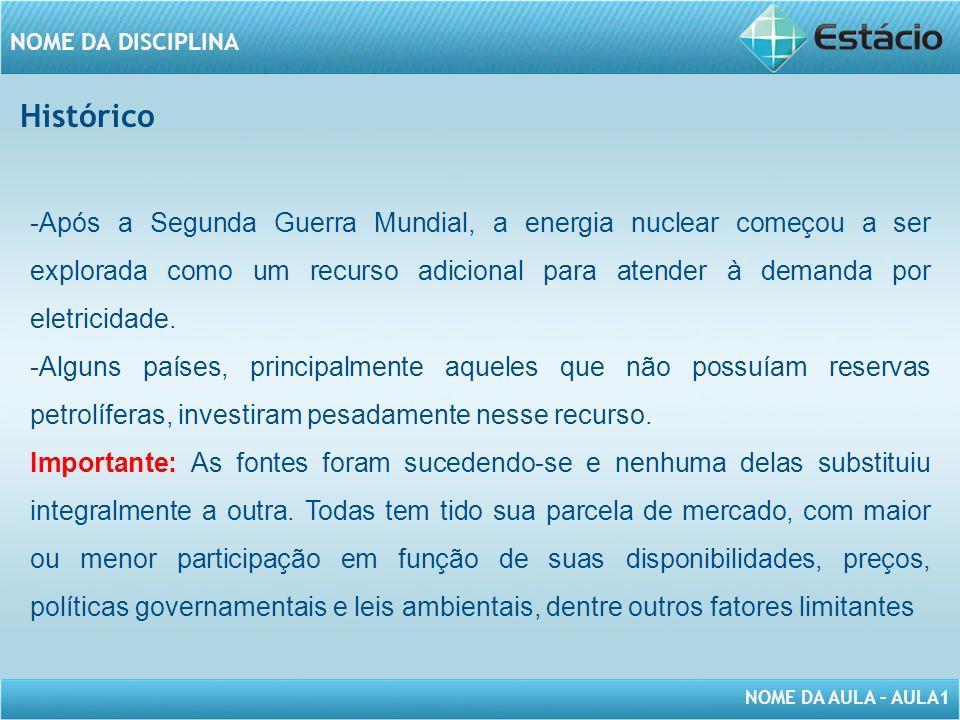 Histórico Após a Segunda Guerra Mundial, a energia nuclear começou a ser explorada como um recurso adicional para atender à demanda por eletricidade.