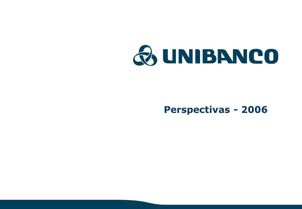 Perspectivas - 2006