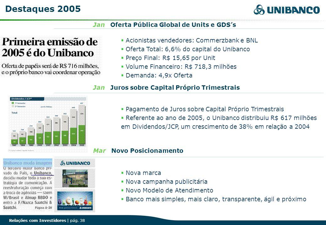 Destaques 2005 Jan Oferta Pública Global de Units e GDS's