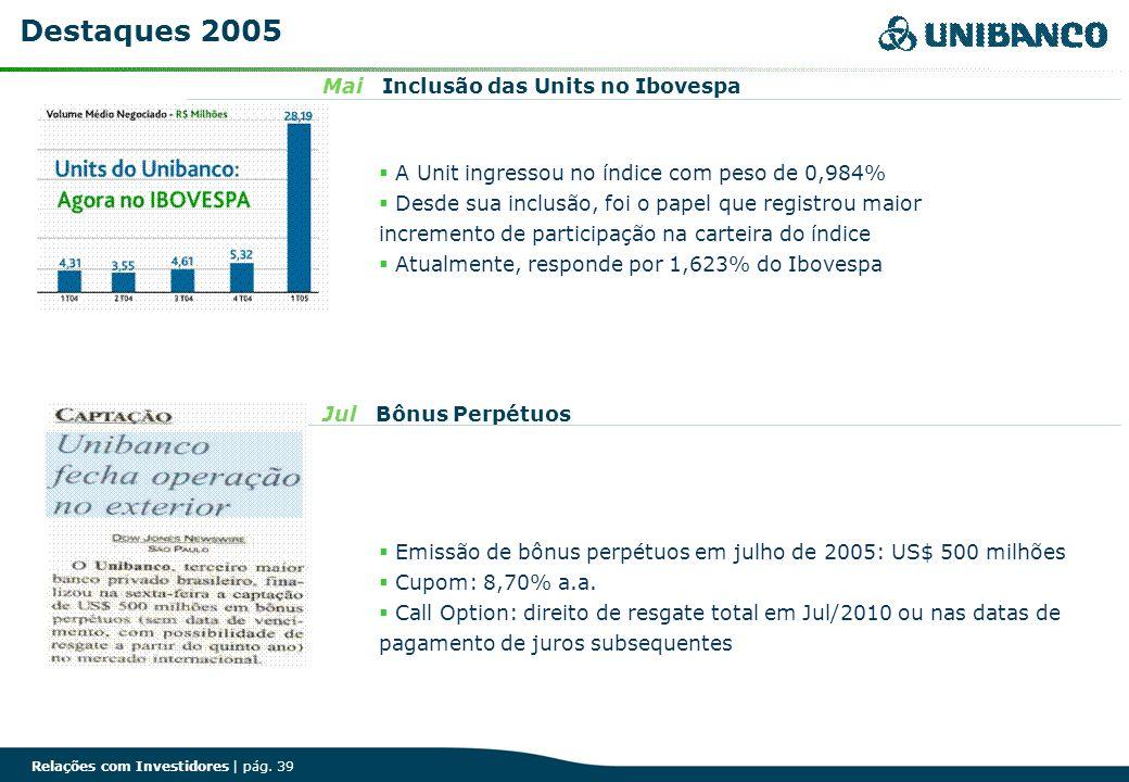 Destaques 2005 Mai Inclusão das Units no Ibovespa