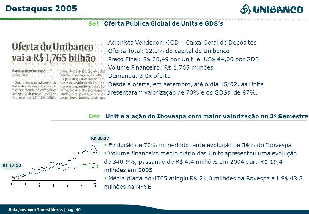 Destaques 2005 Set Oferta Pública Global de Units e GDS's