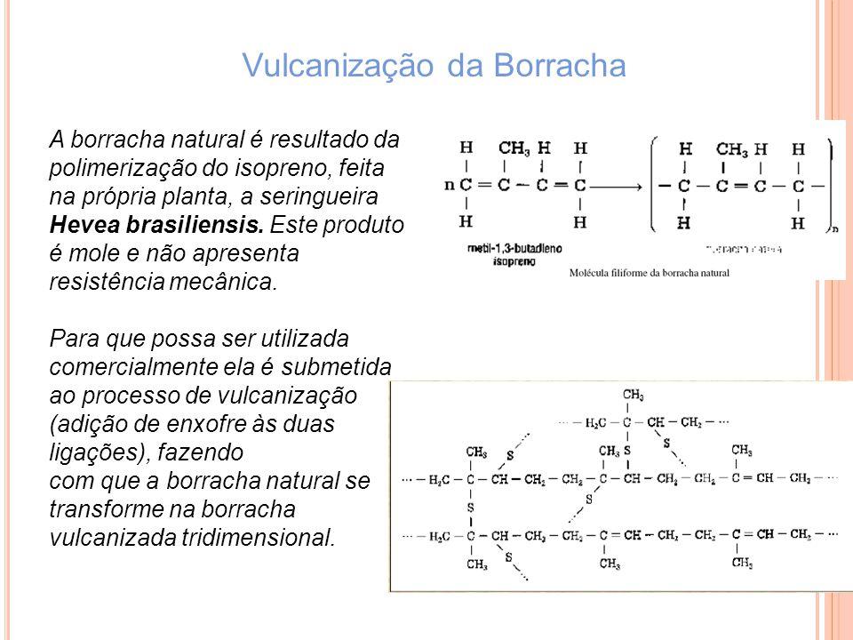 Vulcanização da Borracha