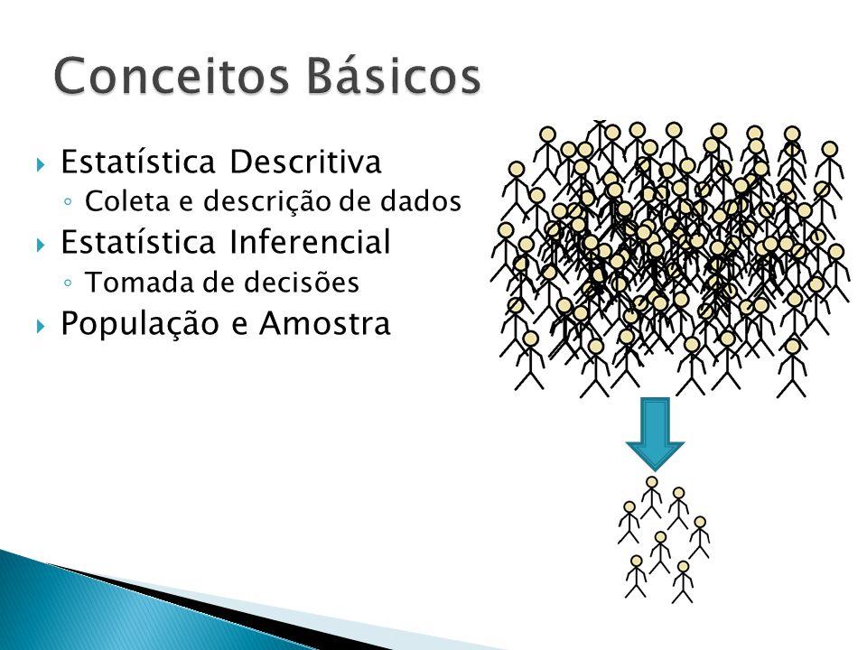 Conceitos Básicos Estatística Descritiva Estatística Inferencial