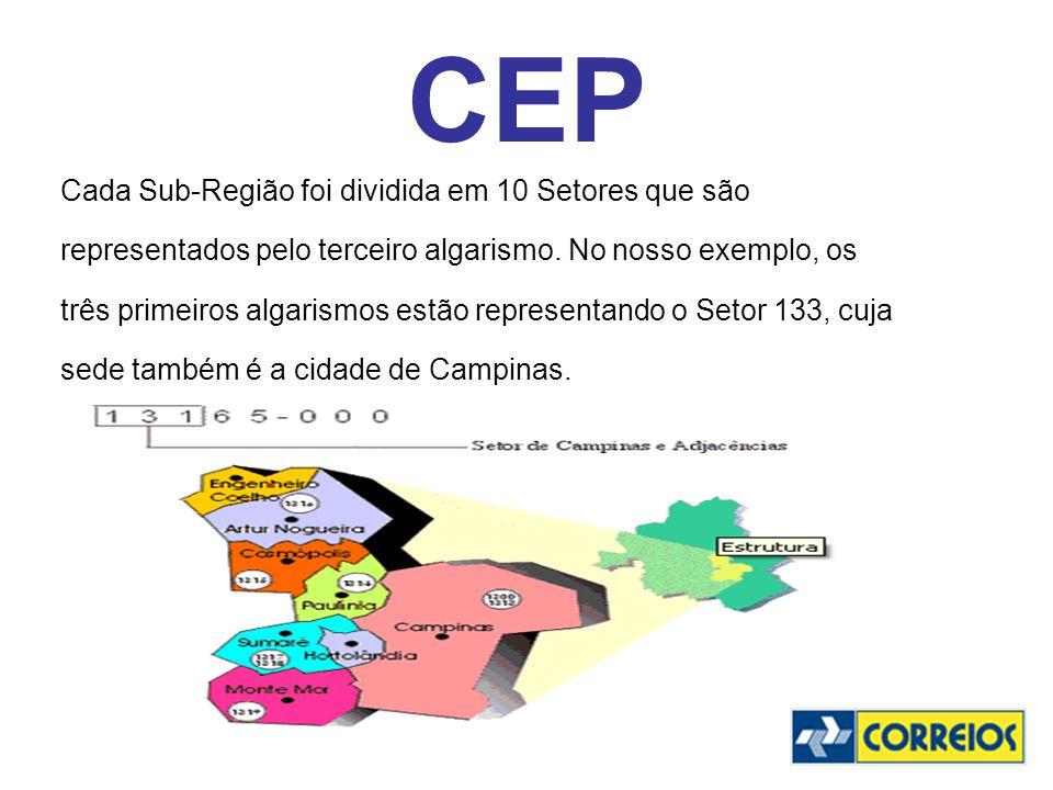 CEP Cada Sub-Região foi dividida em 10 Setores que são
