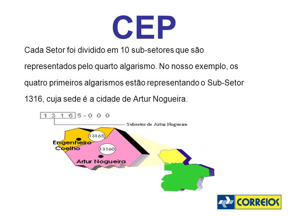 CEP Cada Setor foi dividido em 10 sub-setores que são