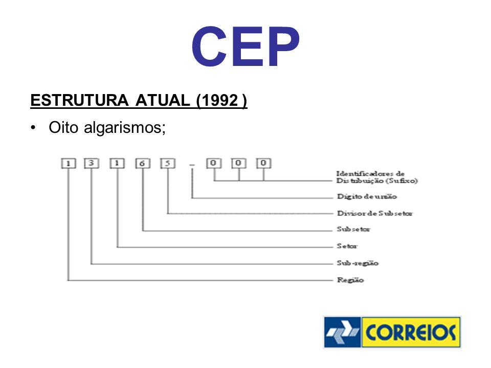 CEP ESTRUTURA ATUAL (1992 ) Oito algarismos;