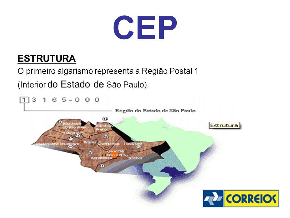 CEP ESTRUTURA O primeiro algarismo representa a Região Postal 1