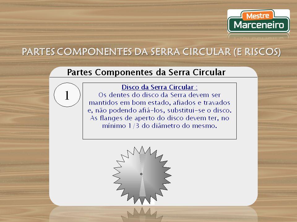 PARTES COMPONENTES DA SERRA CIRCULAR (E RISCOS)