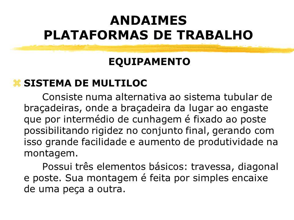 ANDAIMES PLATAFORMAS DE TRABALHO