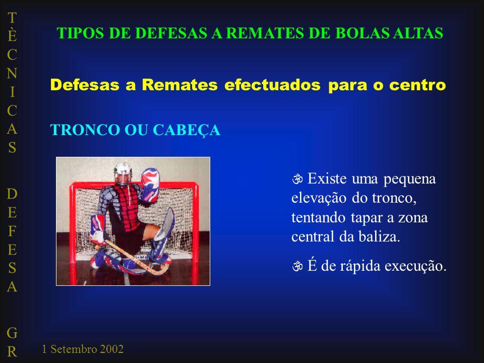 TIPOS DE DEFESAS A REMATES DE BOLAS ALTAS