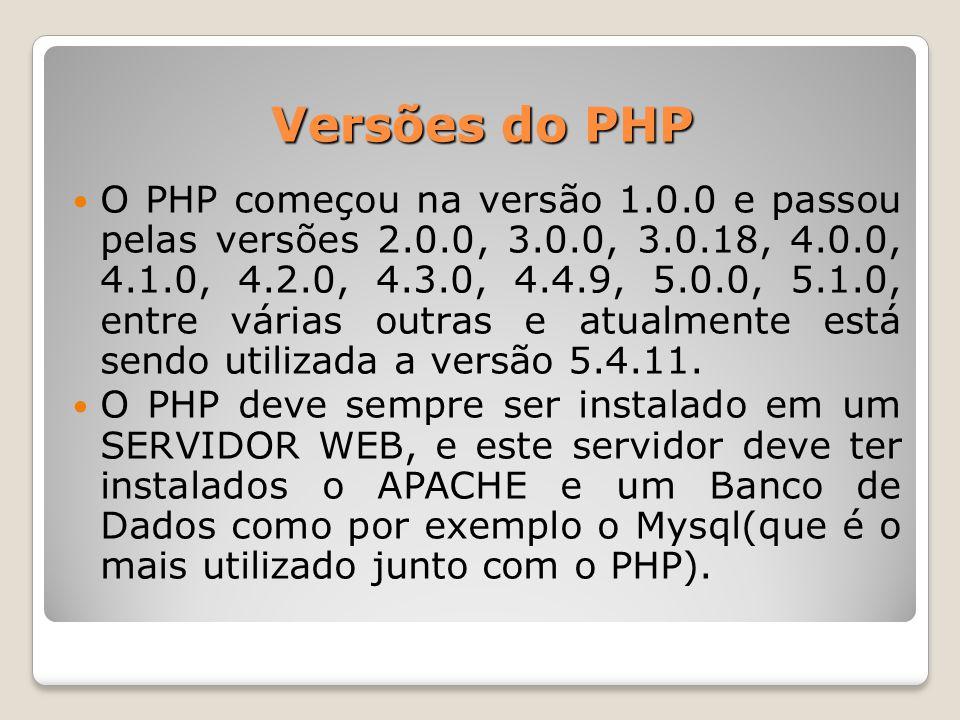 Versões do PHP