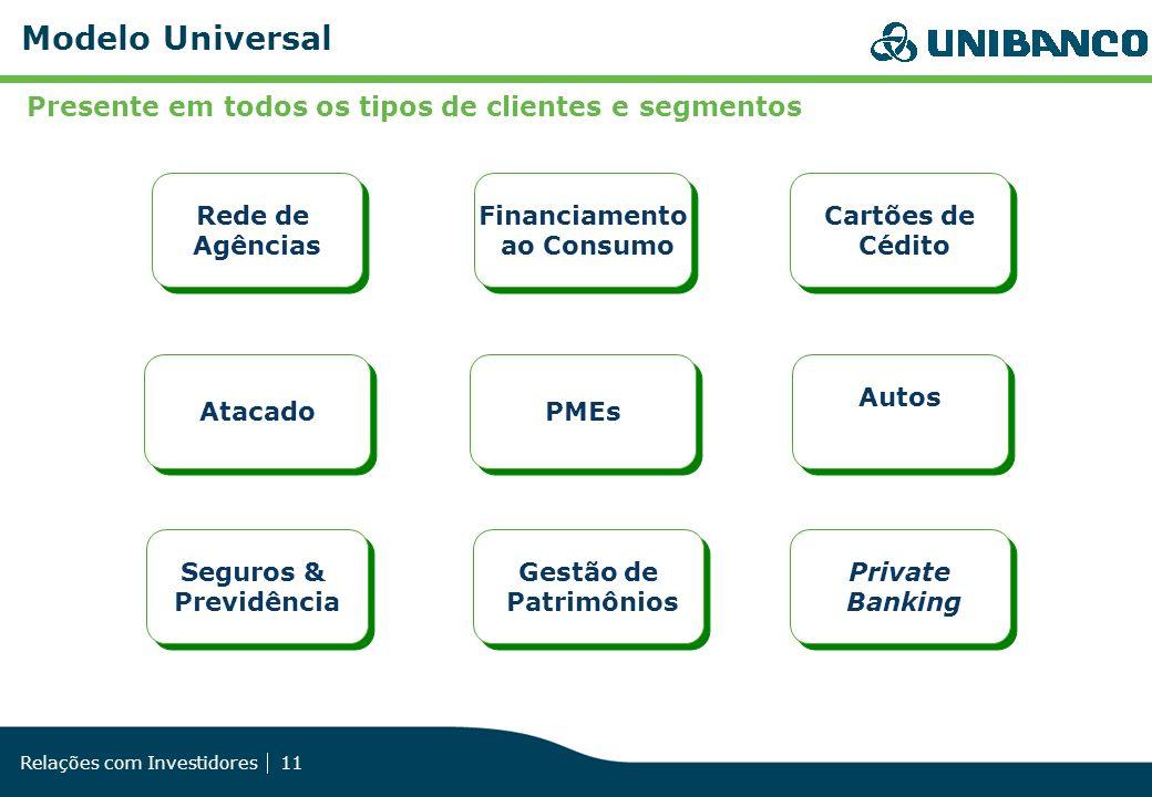 Modelo Universal Presente em todos os tipos de clientes e segmentos