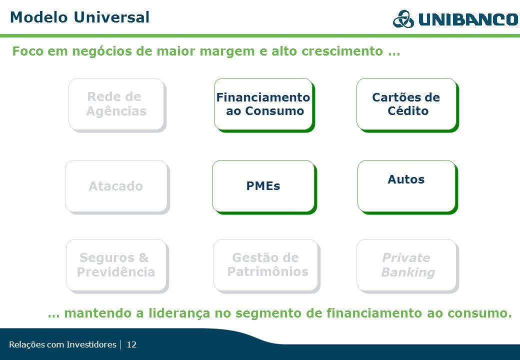 Modelo Universal Foco em negócios de maior margem e alto crescimento …