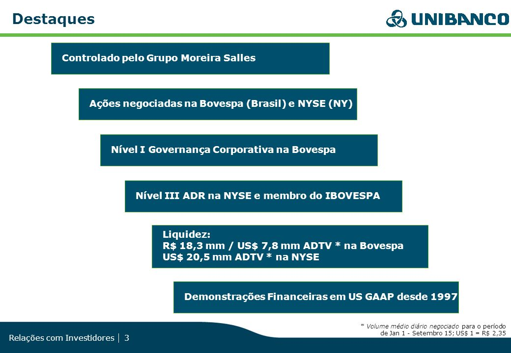 Destaques Controlado pelo Grupo Moreira Salles