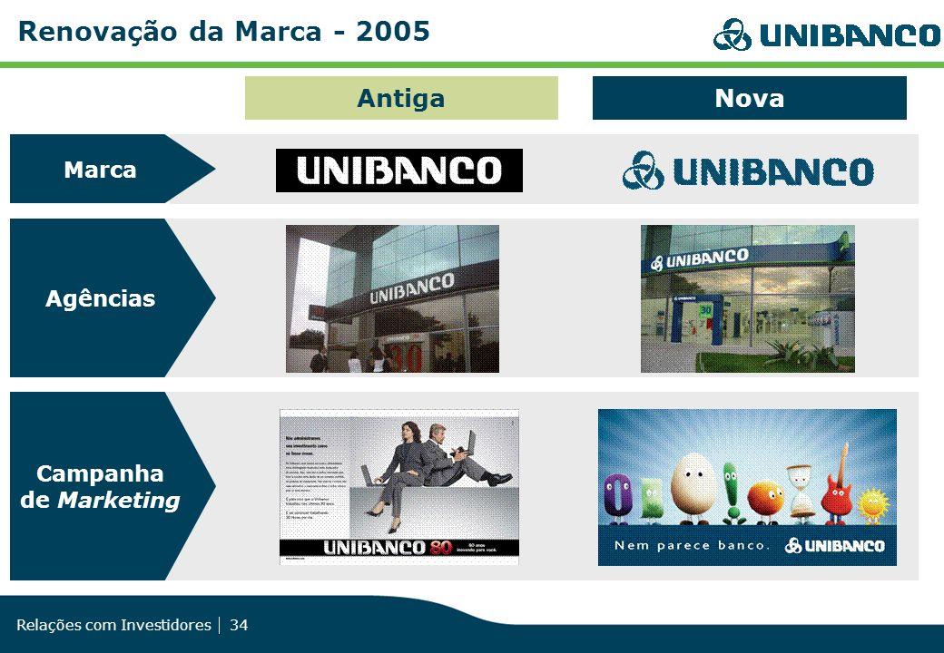 Renovação da Marca - 2005 Antiga Nova Marca Agências