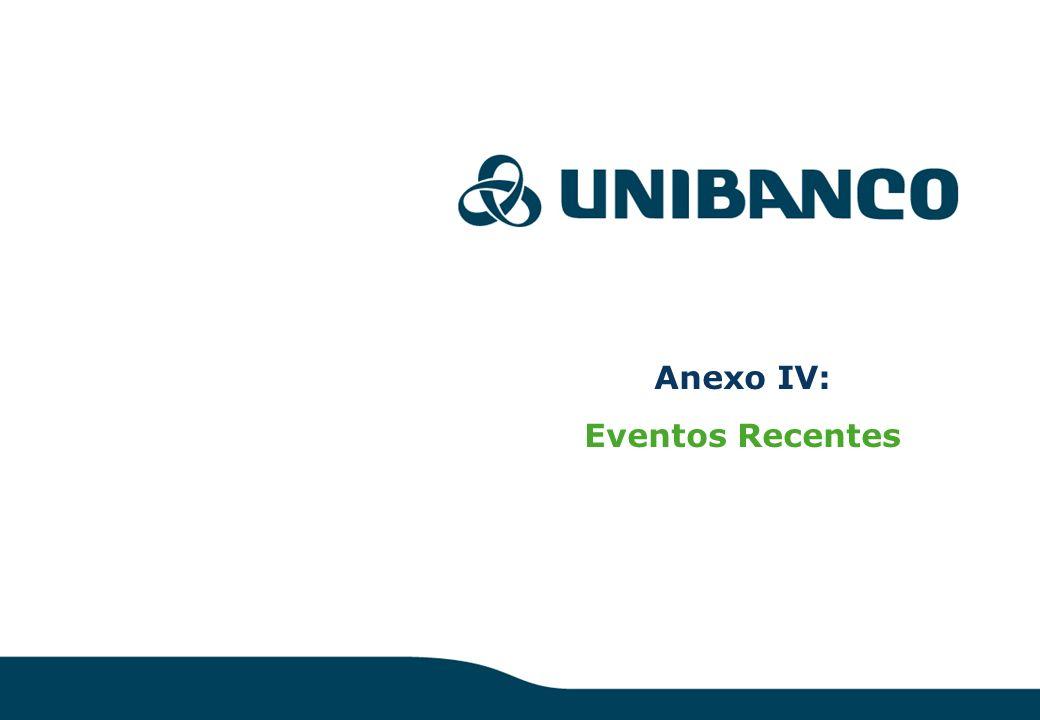 Anexo IV: Eventos Recentes