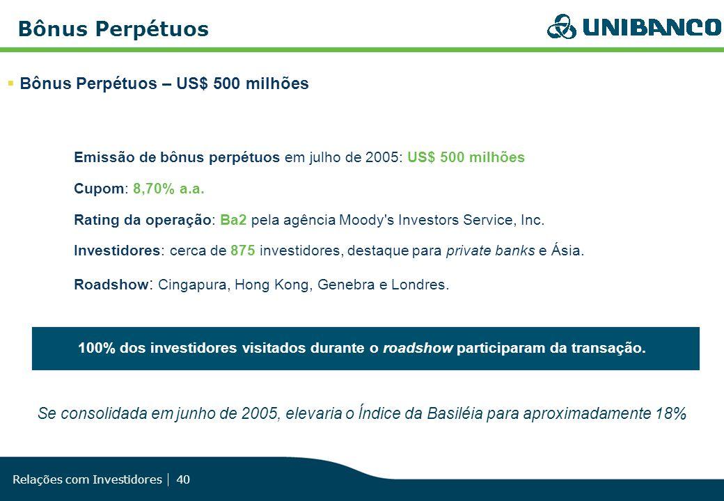 Bônus Perpétuos Bônus Perpétuos – US$ 500 milhões