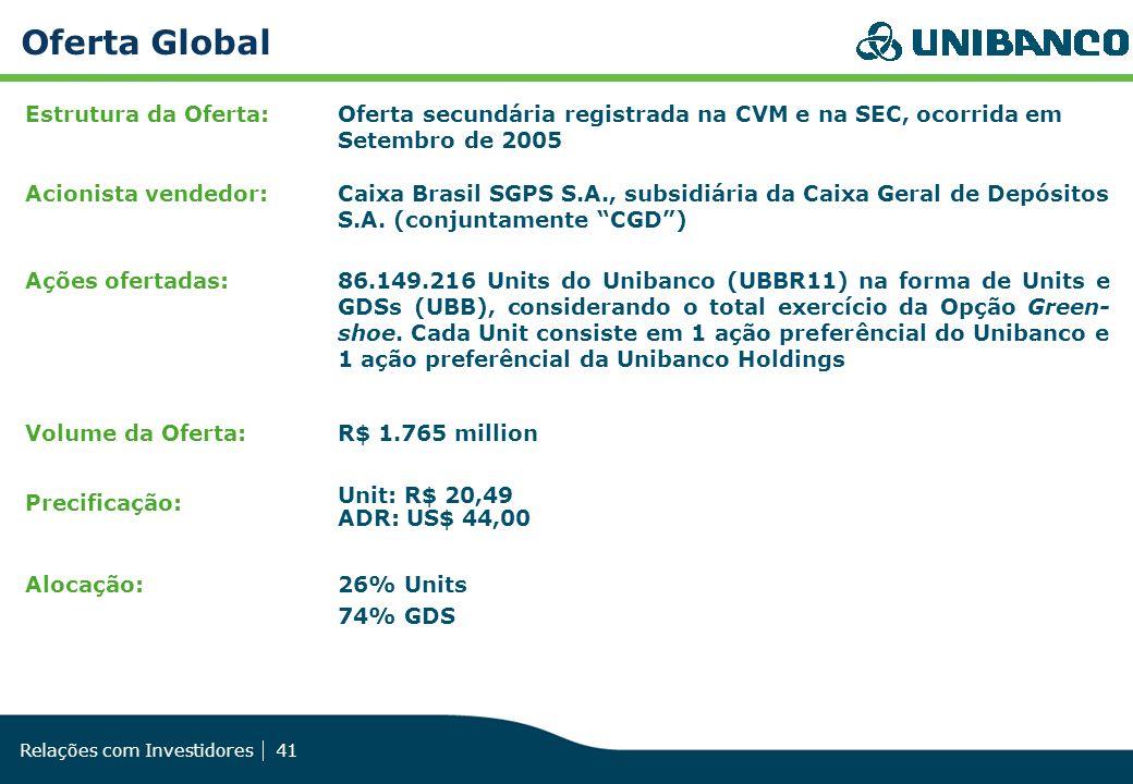 Oferta Global Estrutura da Oferta: