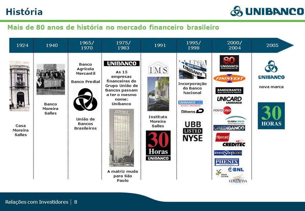 História Mais de 80 anos de história no mercado financeiro brasileiro
