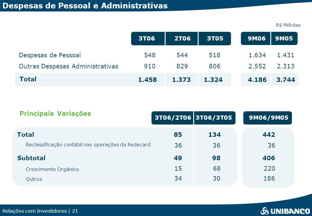 Despesas de Pessoal e Administrativas
