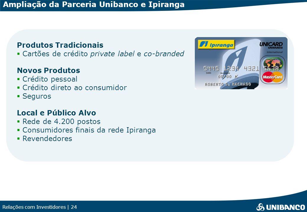 Ampliação da Parceria Unibanco e Ipiranga