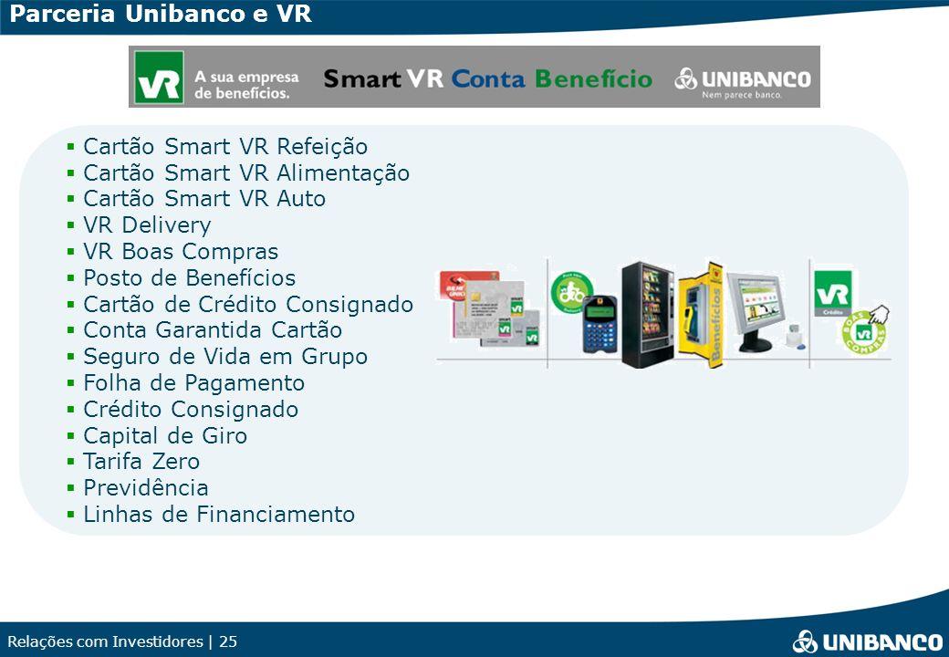 Parceria Unibanco e VR Cartão Smart VR Refeição