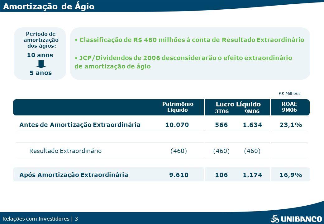 Amortização de Ágio Período de. amortização. dos ágios: Classificação de R$ 460 milhões à conta de Resultado Extraordinário.