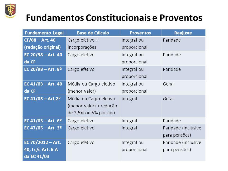 Fundamentos Constitucionais e Proventos