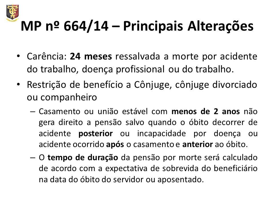 MP nº 664/14 – Principais Alterações