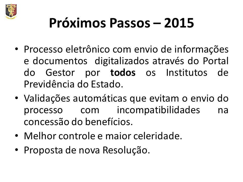 Próximos Passos – 2015