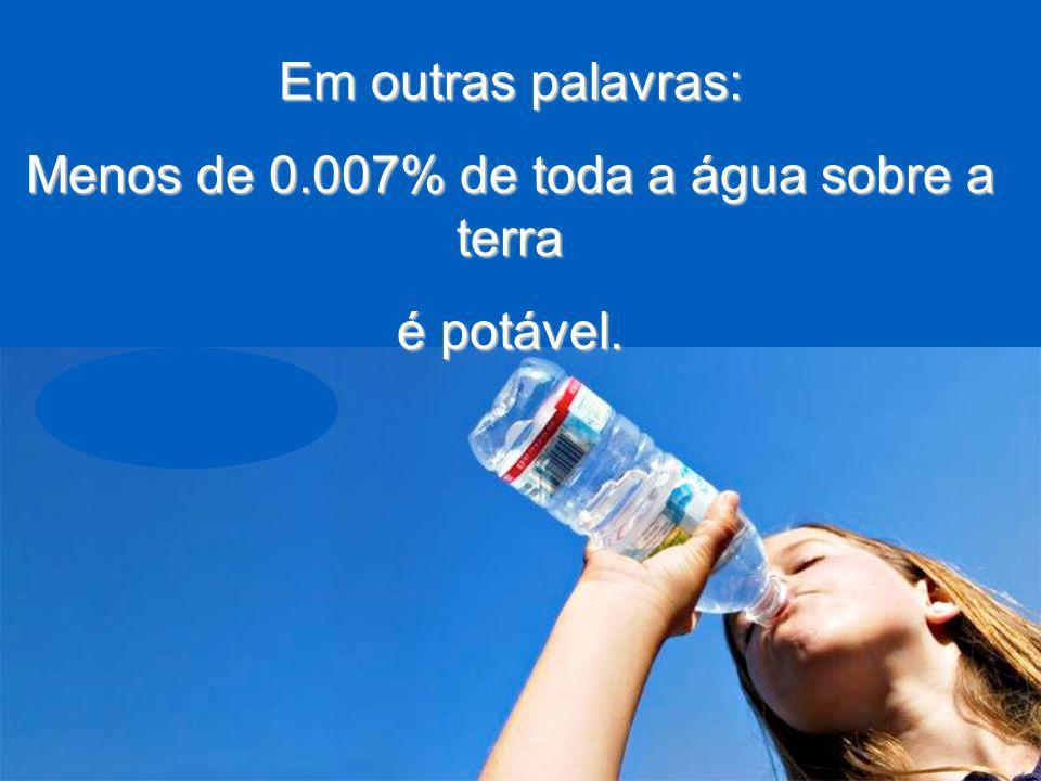 Menos de 0.007% de toda a água sobre a terra
