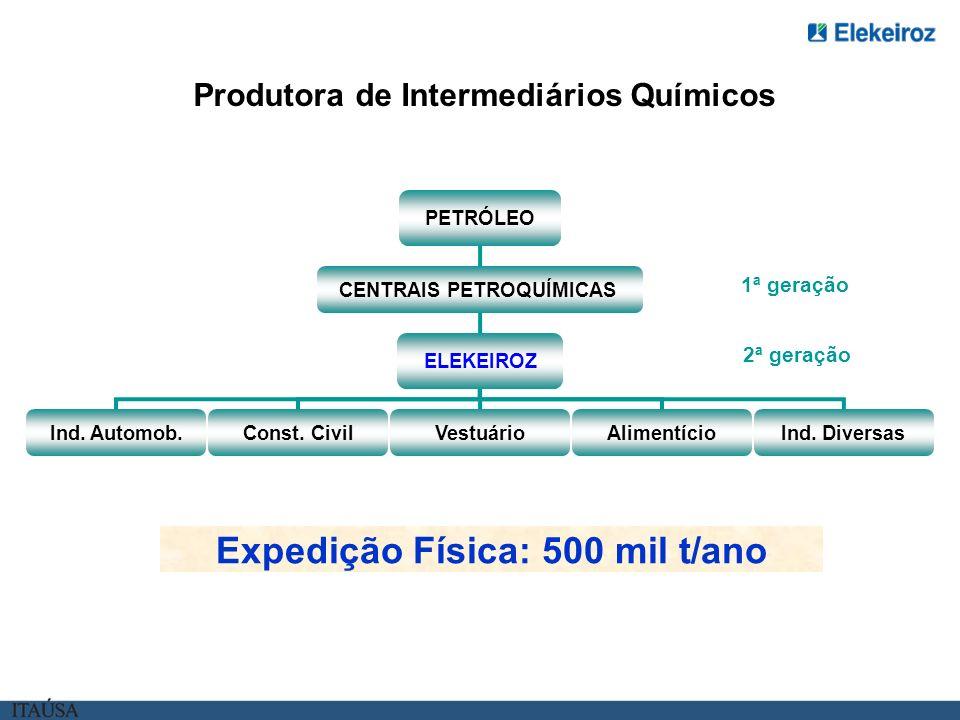 Produtora de Intermediários Químicos