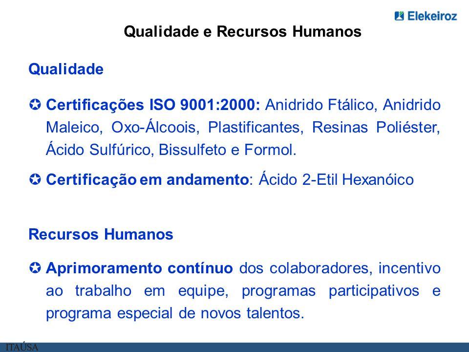 Qualidade e Recursos Humanos