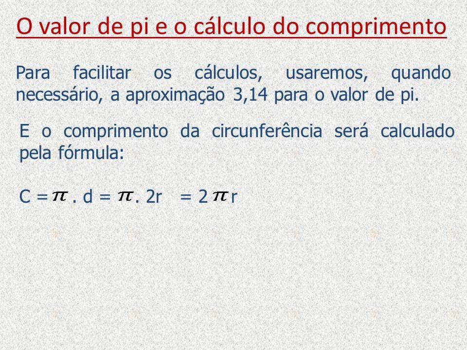 O valor de pi e o cálculo do comprimento