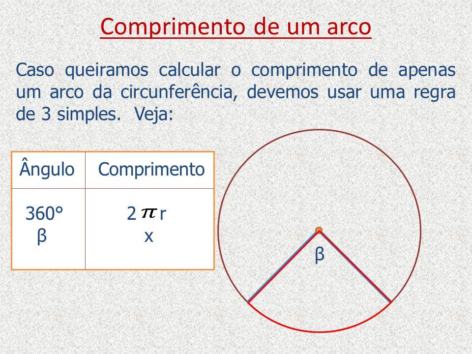 Comprimento de um arco Caso queiramos calcular o comprimento de apenas um arco da circunferência, devemos usar uma regra de 3 simples. Veja: